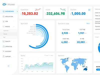 Mangement Dashboard sketch dashboard ui dashboard