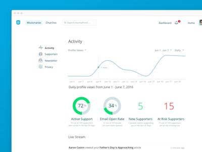 Homefront Dashboard web app minimal dashboard missionaries church
