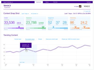Yahoo Content Publishing Tool