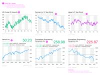 Yahoo Data Visualizations