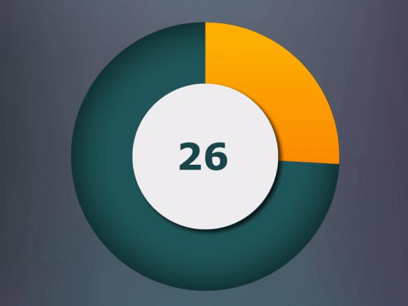 Epic Progress Bar! gradient shadow circle animate percent loading graphics motion design bar progress epic