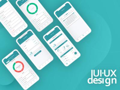 Banking app UI/UX design Process