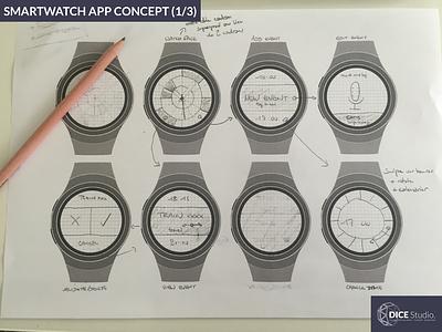 Smartwatch App Concept (1/3) : Sketching (2016) ux sketching concept smartwatch