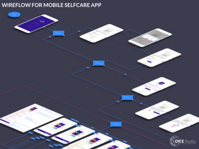 Wireflow for Mobile Selfcare App (2018) overflow sketch material design 2 android ios mobile wireflow ux