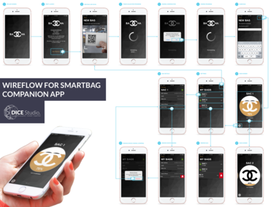 Wireflow for a Smartbag Companion App (2016) concept ios iot sketch ui ux