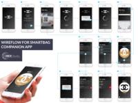 Wireflow for a Smartbag Companion App (2016)