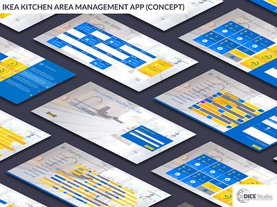 Ikea Kitchen Area Management App (2014) tablet windows 8 concept ui ux
