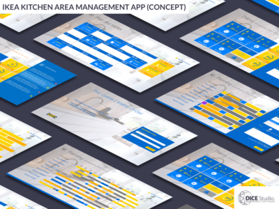 Ikea Kitchen Area Management App (2014) tablet windows 8 concept ui ux