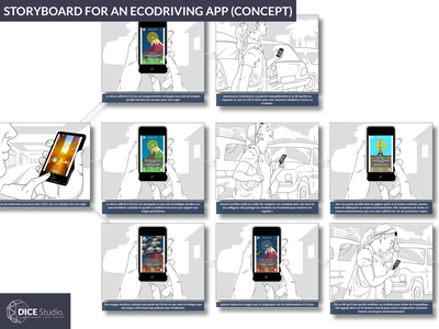 Storyboard for an Eco-driving App (2016) concept mobile app ux storyboard