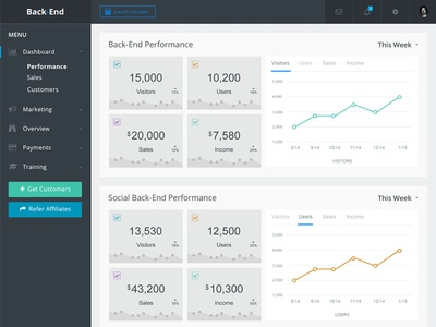 Back-End Dashboard chart graph stats metrics flat analytics ui ux dashboard back-end