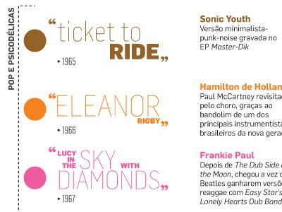 Beatles across the world beatles music infographic data visualization news design