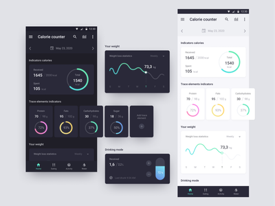 Calorie Counter app dark theme diagrams indicators app mobile ui mobile app design mobile app mobile figma design ux ui
