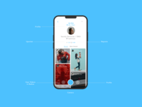 Surfboard Profile Screen