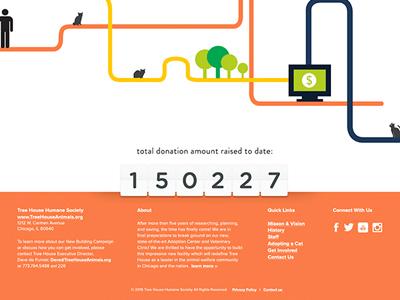 Daily UI #14 - Counter dailyui design ui