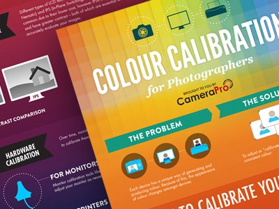 Infographic infographic icon color colour camera information design