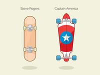 Skate Cap'n