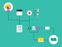 Healthcare Systemy Flowchart Full View