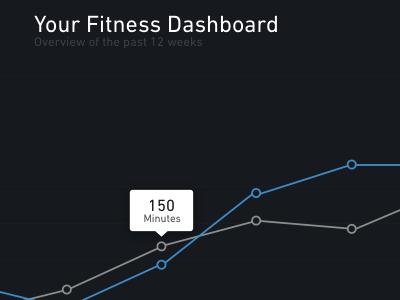 Dashboard Snap dashboard ui dark