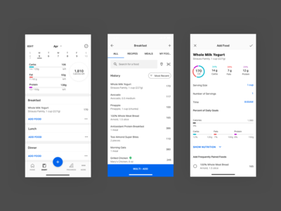 Myfitnesspal designs, themes, templates and downloadable graphic