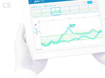 Design Case Study 1 - CGM & Pump health pump insulin graphing graph design diabetes