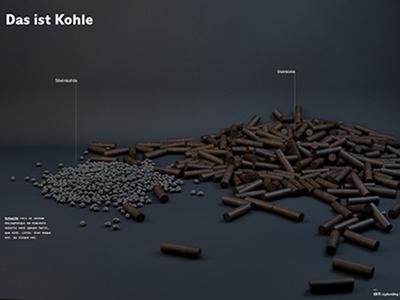 Kohle Infographic