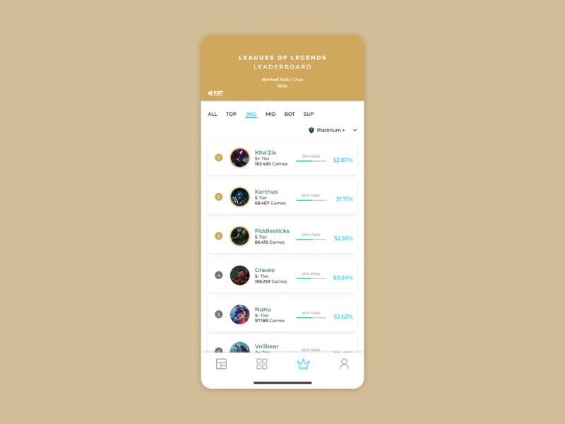 Mobile League of Legends Leaderboard App application ui game champions leaderboard league of legends ios mobile app mobile ui mobile designs design app interface designer design uidesign interfacedesign ux ui 019 dailyui
