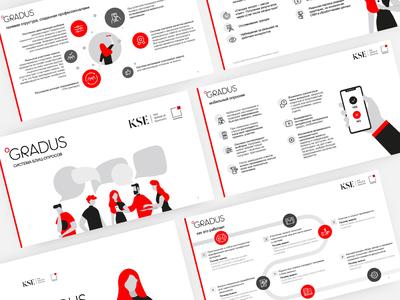 Presentation for social survey system