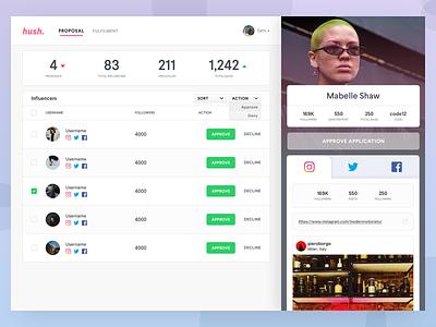 Affiliate dashboard layout web ecommerce makeup design profile affiliate metrics social ux ui dashboard