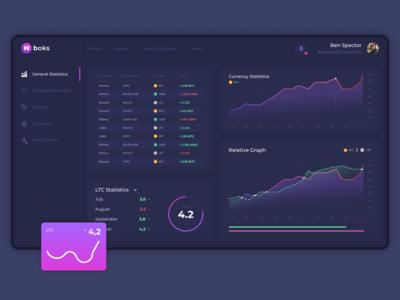 Сryptocurrency exchange platform