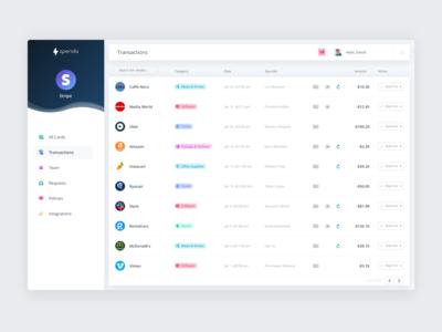 Spendo | Web App Screen: Transactions