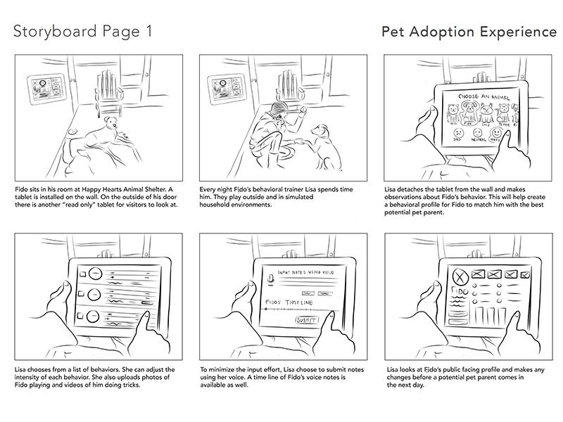 Pet Adoption UX Case Study - Storyboard 1