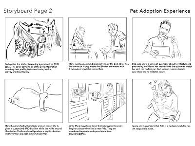 Pet Adoption UX Case Study - Storyboard 2