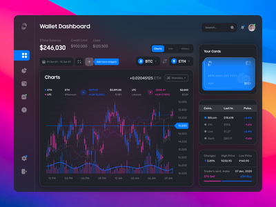 Crypto Wallet Dashboard statistic graph chart trading bitcoin asset crypto exchange cryptocurrency crypto wallet crypto web ux design ui design dashboard clean web design trendy web apps ux ui