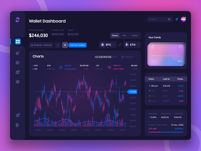 Crypto Wallet Dashboard V2 chart trading bitcoin design dailyui crypto exchange crypto currency crypto agency crypto wallet crypto graph statistics asset trendy web app dashboard ux design ui design ux ui