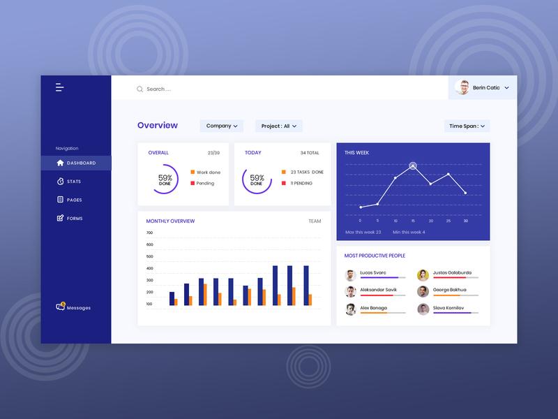 User Interface Dashboard web dashboard stats charts creative first shot graphic design user interface ux ui dashbaord