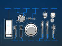 Set the table: name and place of cutlery