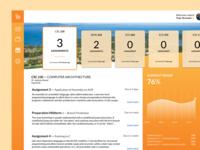 Daily UI Challenge 021 - Monitoring Dashboard