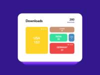 Daily UI Challenge 066 - Statistics