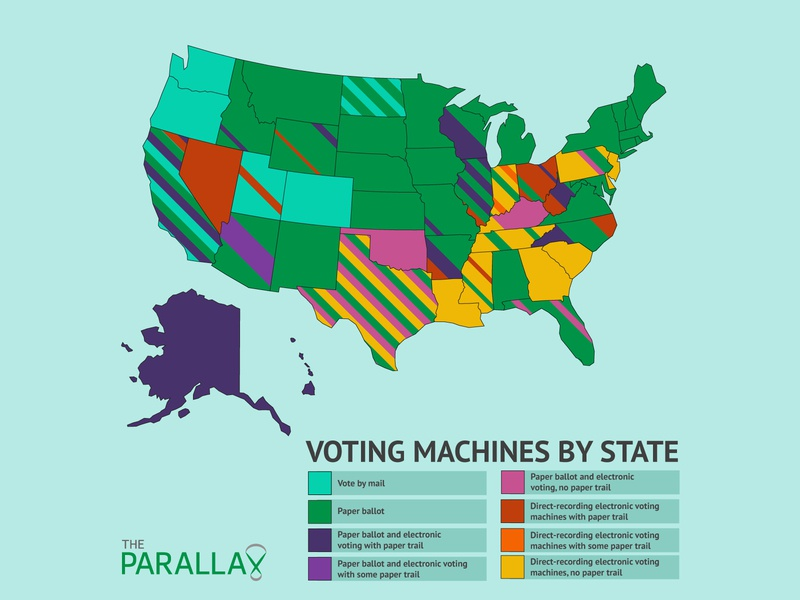 Voting Machines by State infographic magazine design adobe illustrator