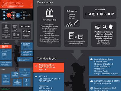 Data Broker Infograph infograph illustration magazine design