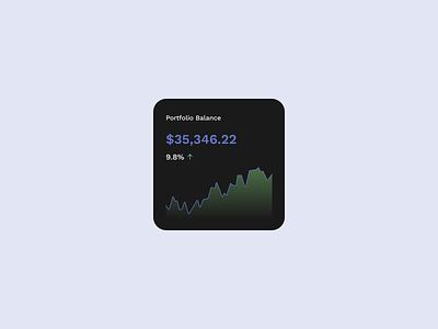 Crypto Widget- Portfolio balance portfolio widget monetization fintech tech concept crypto design uipatterns ui