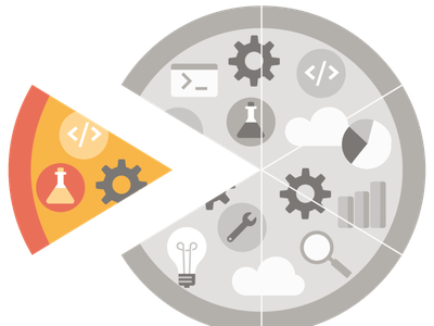 A developer's slice of the pizza pie visual studio microsoft icon ui ux logo flat branding vector illustration design