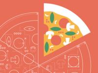 OKR poster – if devs built a pizza