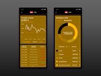 Daily Ui #018 : Analytics Chart