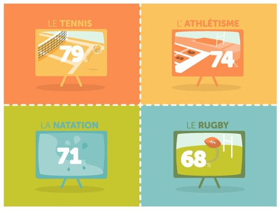 Intersport Infography (extract) tv sport infography