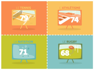 Intersport Infography (extract)