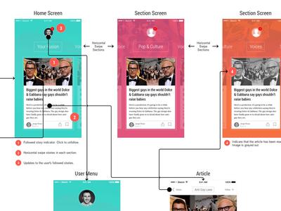 News Feed Mobile App