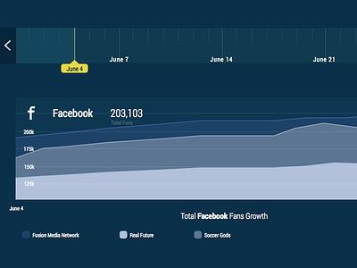 Dashboard ui graph dashboard