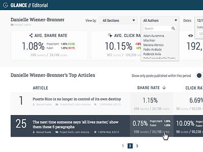 Dashboard ui analytics dashboard