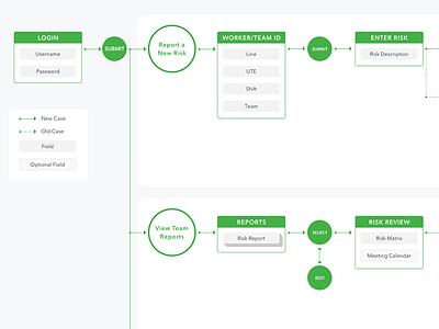 User Journey user experience user journey
